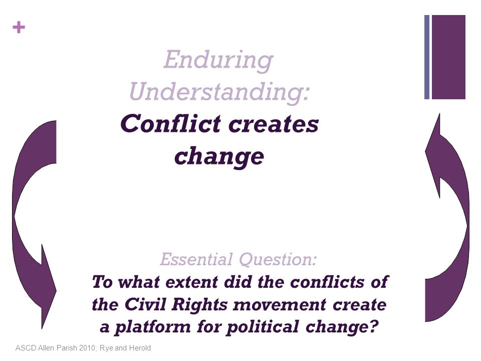 + Enduring Understanding: Conflict creates change Essential Question: To what extent did the conflicts of the Civil Rights movement create a platform for political change.