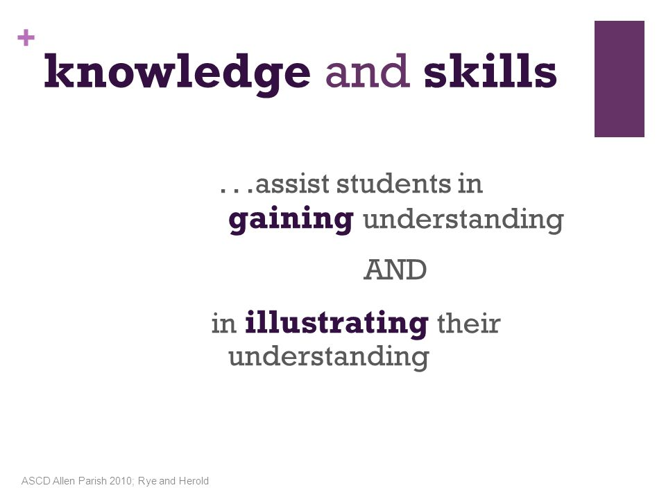 + knowledge and skills...assist students in gaining understanding AND in illustrating their understanding ASCD Allen Parish 2010; Rye and Herold