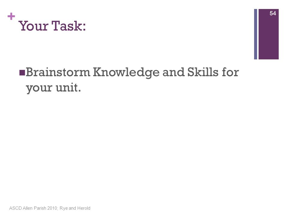 + Your Task: Brainstorm Knowledge and Skills for your unit.