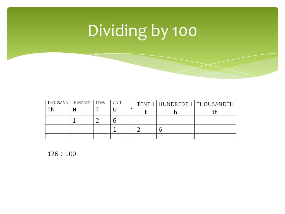 Dividing by 100