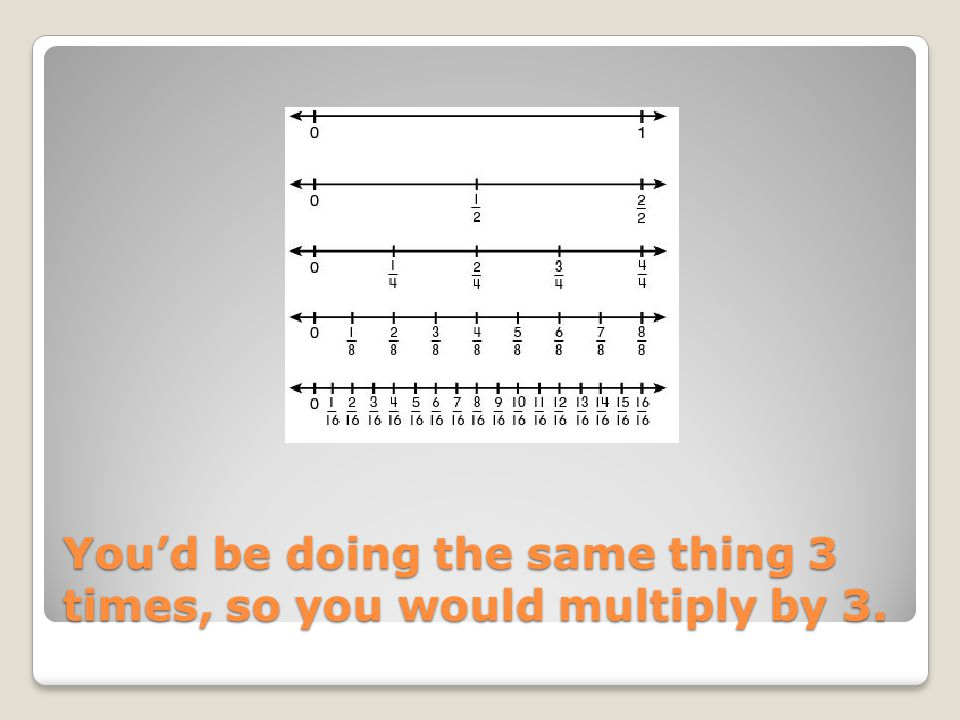 Dividing by fractions But enough with the multiplying, already… time to cover a division problem that is much easier to understand when you can see it.