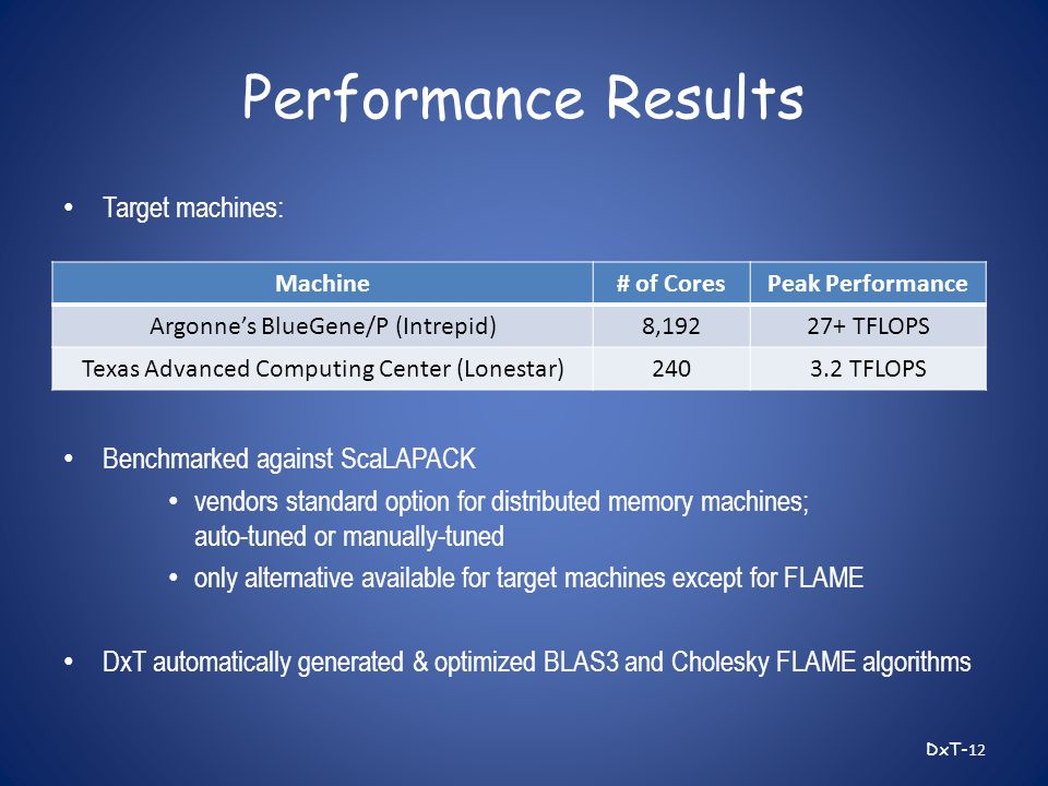 Performance Results Target machines: Benchmarked against ScaLAPACK vendors standard option for distributed memory machines; auto-tuned or manually-tuned only alternative available for target machines except for FLAME DxT automatically generated & optimized BLAS3 and Cholesky FLAME algorithms DxT- 12 Machine# of CoresPeak Performance Argonne's BlueGene/P (Intrepid)8,19227+ TFLOPS Texas Advanced Computing Center (Lonestar)2403.2 TFLOPS