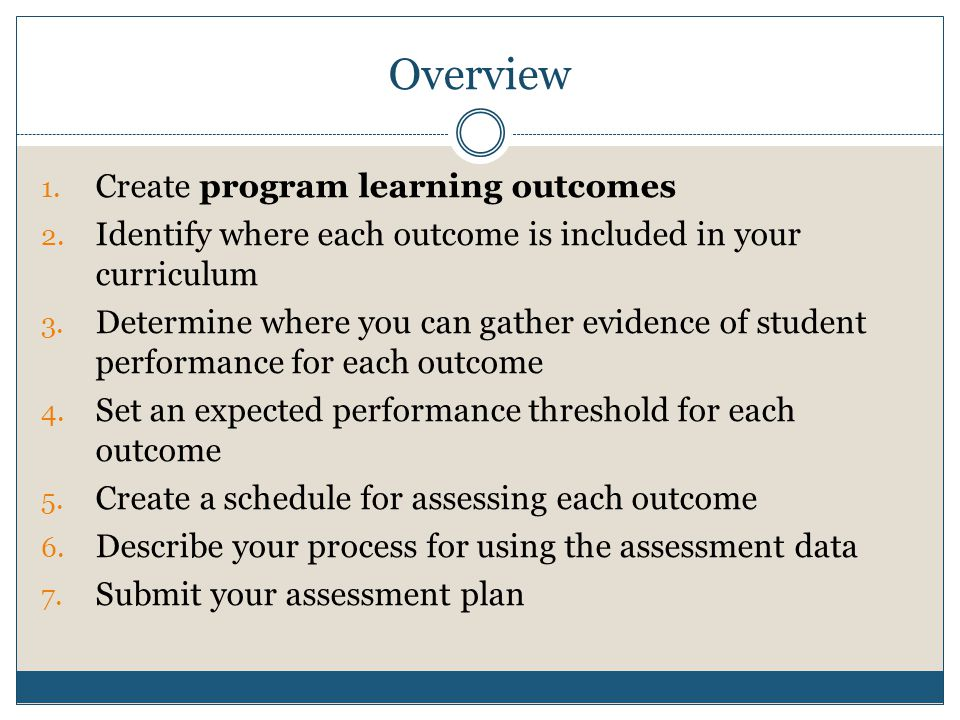 6.Process for Using Assessment Data 1. Data is collected from identified courses.