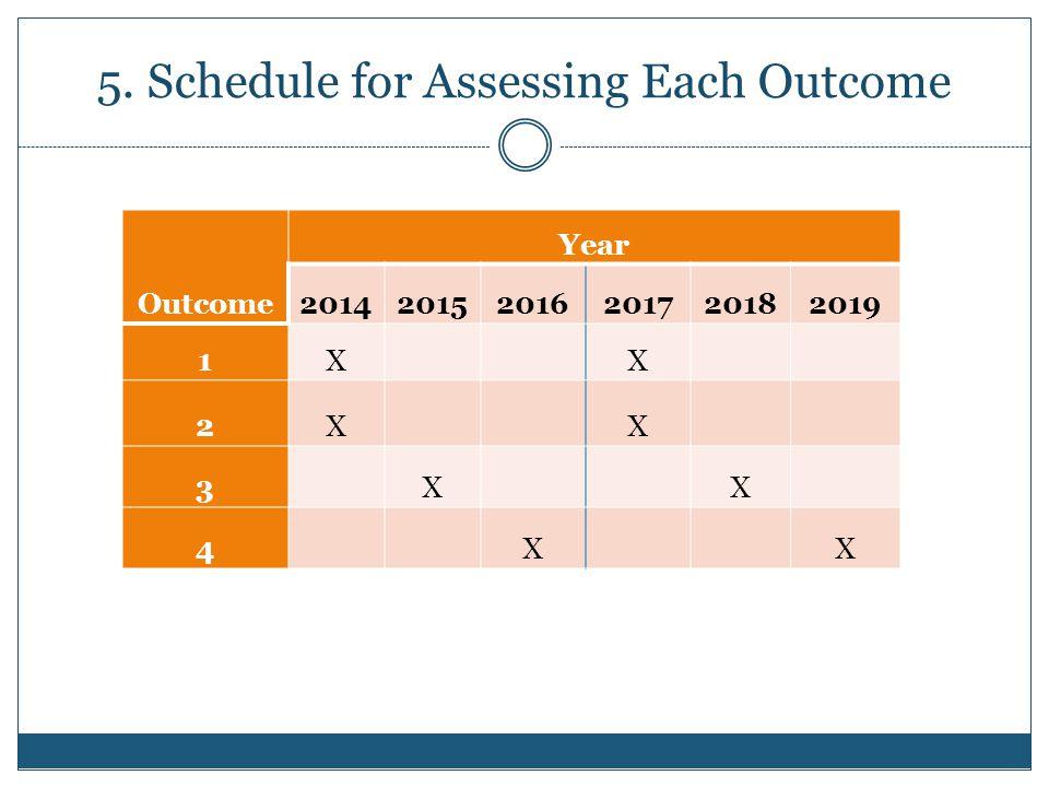 5. Schedule for Assessing Each Outcome Outcome Year 201420152016201720182019 1XX 2XX 3XX 4XX