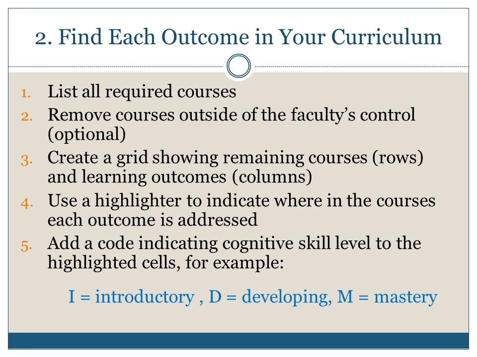 2. Find Each Outcome in Your Curriculum 1. List all required courses 2.