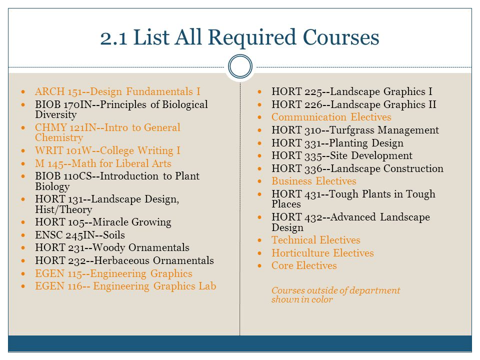 2.1 List All Required Courses ARCH 151--Design Fundamentals I BIOB 170IN--Principles of Biological Diversity CHMY 121IN--Intro to General Chemistry WRIT 101W--College Writing I M 145--Math for Liberal Arts BIOB 110CS--Introduction to Plant Biology HORT 131--Landscape Design, Hist/Theory HORT 105--Miracle Growing ENSC 245IN--Soils HORT 231--Woody Ornamentals HORT 232--Herbaceous Ornamentals EGEN 115--Engineering Graphics EGEN 116-- Engineering Graphics Lab HORT 225--Landscape Graphics I HORT 226--Landscape Graphics II Communication Electives HORT 310--Turfgrass Management HORT 331--Planting Design HORT 335--Site Development HORT 336--Landscape Construction Business Electives HORT 431--Tough Plants in Tough Places HORT 432--Advanced Landscape Design Technical Electives Horticulture Electives Core Electives Courses outside of department shown in color