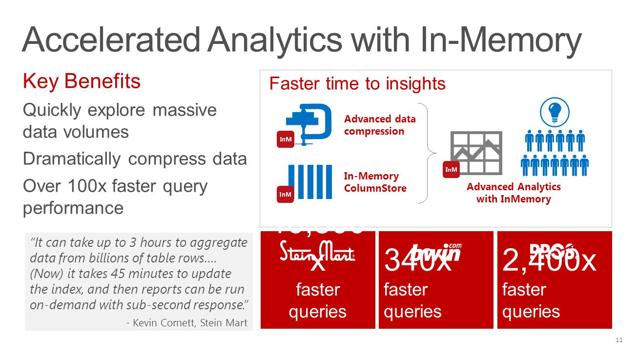 Key Benefits Quickly explore massive data volumes Dramatically compress data Over 100x faster query performance Accelerated Analytics with In-Memory It can take up to 3 hours to aggregate data from billions of table rows….