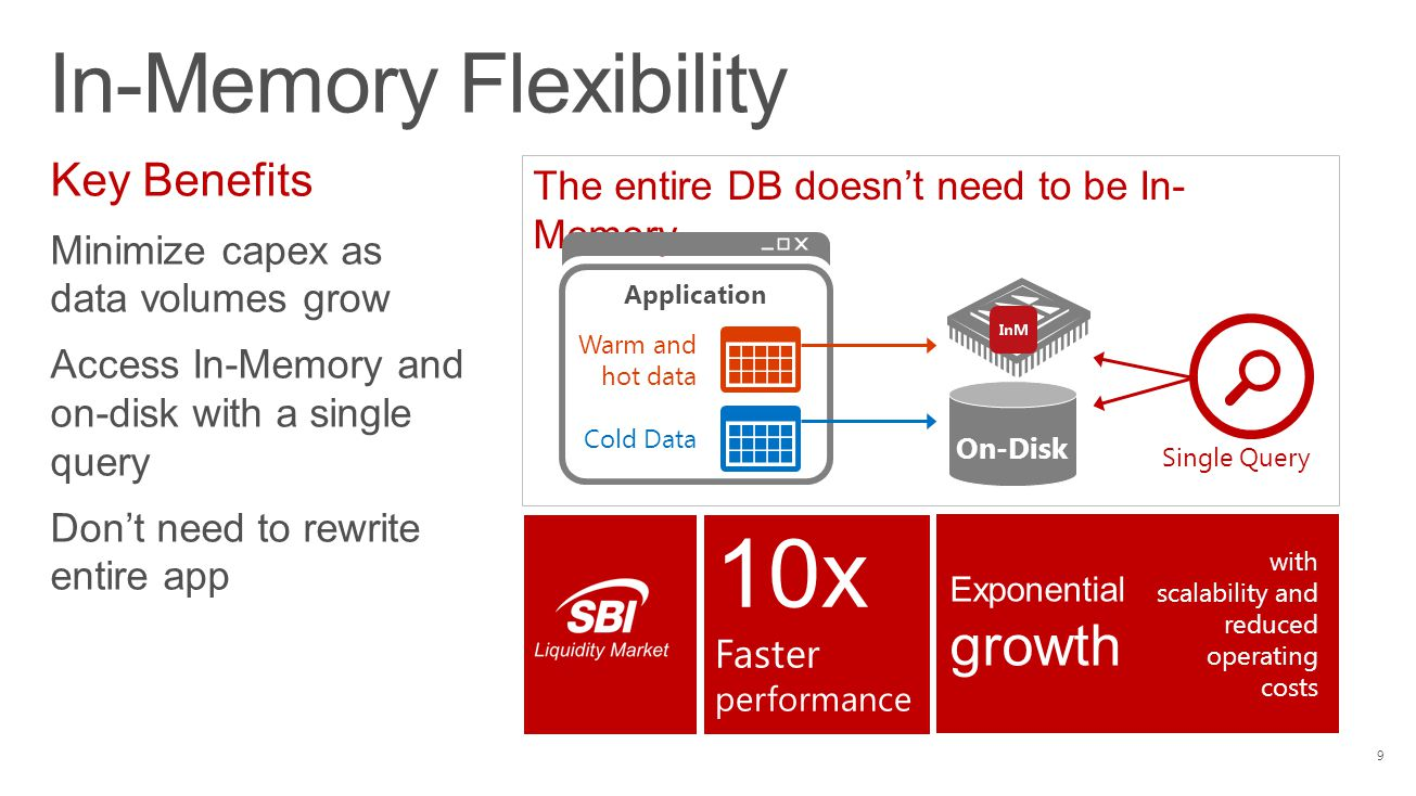 The entire DB doesn't need to be In- Memory 10x Faster performance In-Memory Flexibility Key Benefits Minimize capex as data volumes grow Access In-Memory and on-disk with a single query Don't need to rewrite entire app with scalability and reduced operating costs Exponential growth On-Disk Application Warm and hot data Cold Data Single Query 9