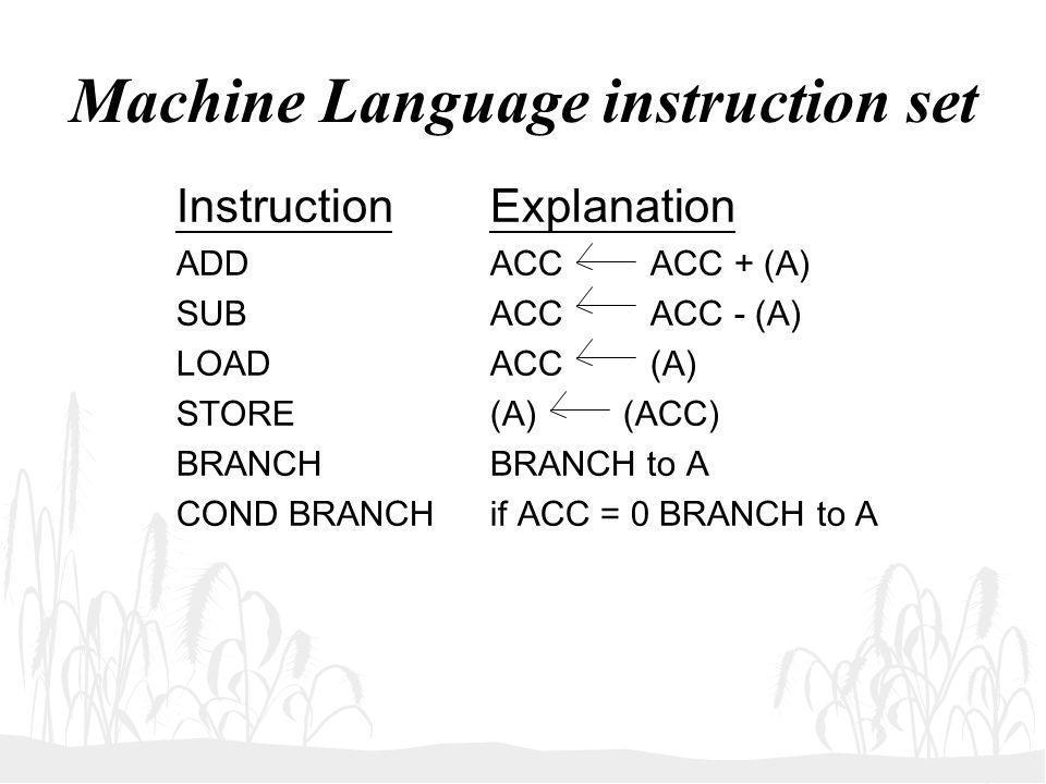 Machine Language instruction set InstructionExplanation ADDACC ACC + (A) SUBACC ACC - (A) LOADACC (A) STORE(A) (ACC) BRANCHBRANCH to A COND BRANCHif A