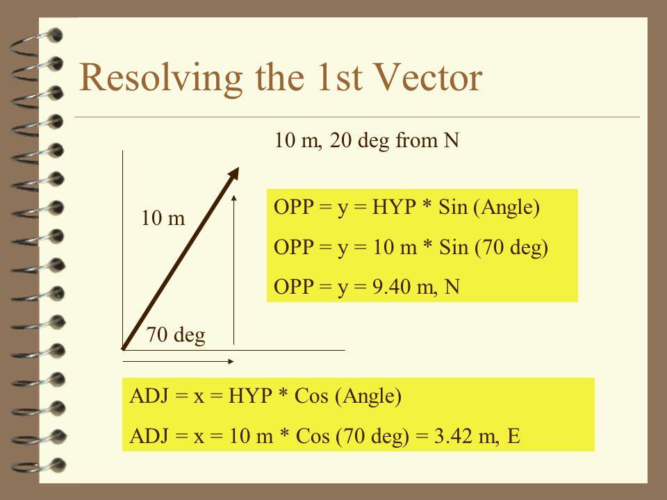 Resolving the 1st Vector 10 m OPP = y = HYP * Sin (Angle) OPP = y = 10 m * Sin (70 deg) OPP = y = 9.40 m, N ADJ = x = HYP * Cos (Angle) ADJ = x = 10 m * Cos (70 deg) = 3.42 m, E 10 m, 20 deg from N 70 deg