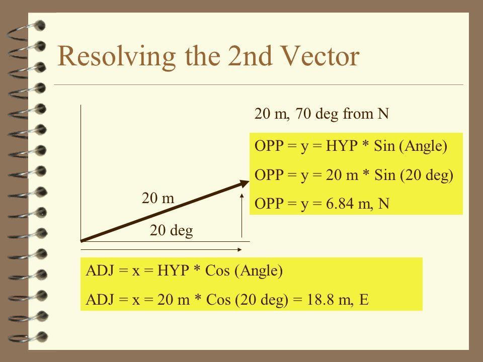 Resolving the 2nd Vector 20 m 20 m, 70 deg from N OPP = y = HYP * Sin (Angle) OPP = y = 20 m * Sin (20 deg) OPP = y = 6.84 m, N 20 deg ADJ = x = HYP * Cos (Angle) ADJ = x = 20 m * Cos (20 deg) = 18.8 m, E