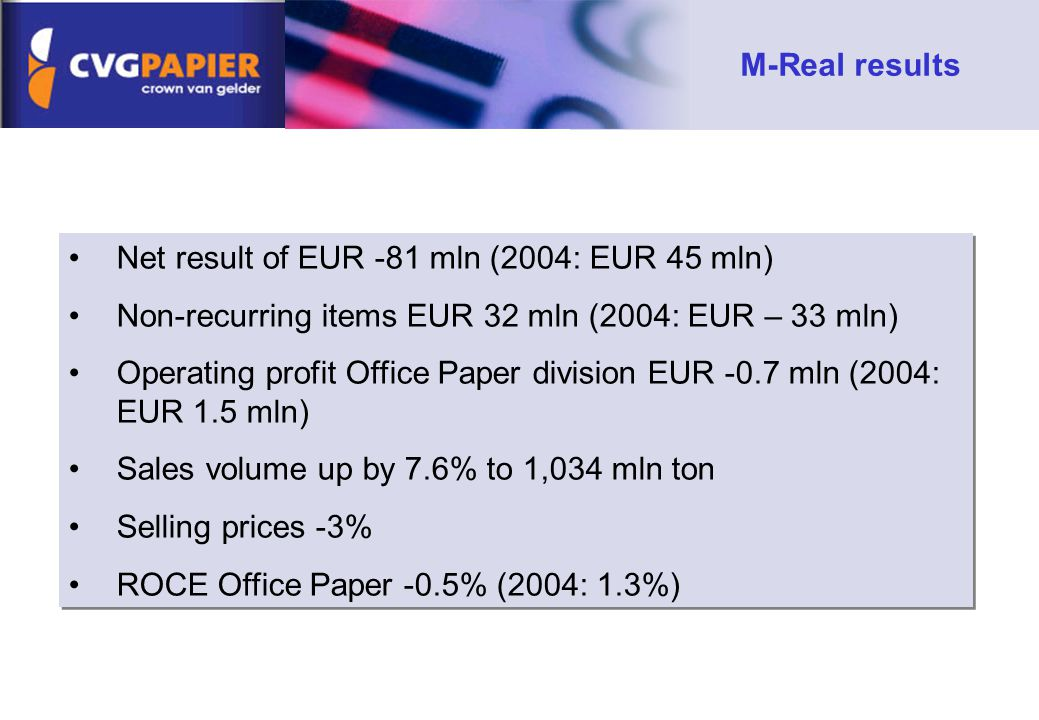 Net result of EUR -81 mln (2004: EUR 45 mln) Non-recurring items EUR 32 mln (2004: EUR – 33 mln) Operating profit Office Paper division EUR -0.7 mln (2004: EUR 1.5 mln) Sales volume up by 7.6% to 1,034 mln ton Selling prices -3% ROCE Office Paper -0.5% (2004: 1.3%) Net result of EUR -81 mln (2004: EUR 45 mln) Non-recurring items EUR 32 mln (2004: EUR – 33 mln) Operating profit Office Paper division EUR -0.7 mln (2004: EUR 1.5 mln) Sales volume up by 7.6% to 1,034 mln ton Selling prices -3% ROCE Office Paper -0.5% (2004: 1.3%) M-Real results