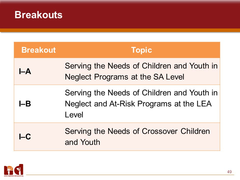 49 Breakouts BreakoutTopic I–A Serving the Needs of Children and Youth in Neglect Programs at the SA Level I–B Serving the Needs of Children and Youth in Neglect and At-Risk Programs at the LEA Level I–C Serving the Needs of Crossover Children and Youth