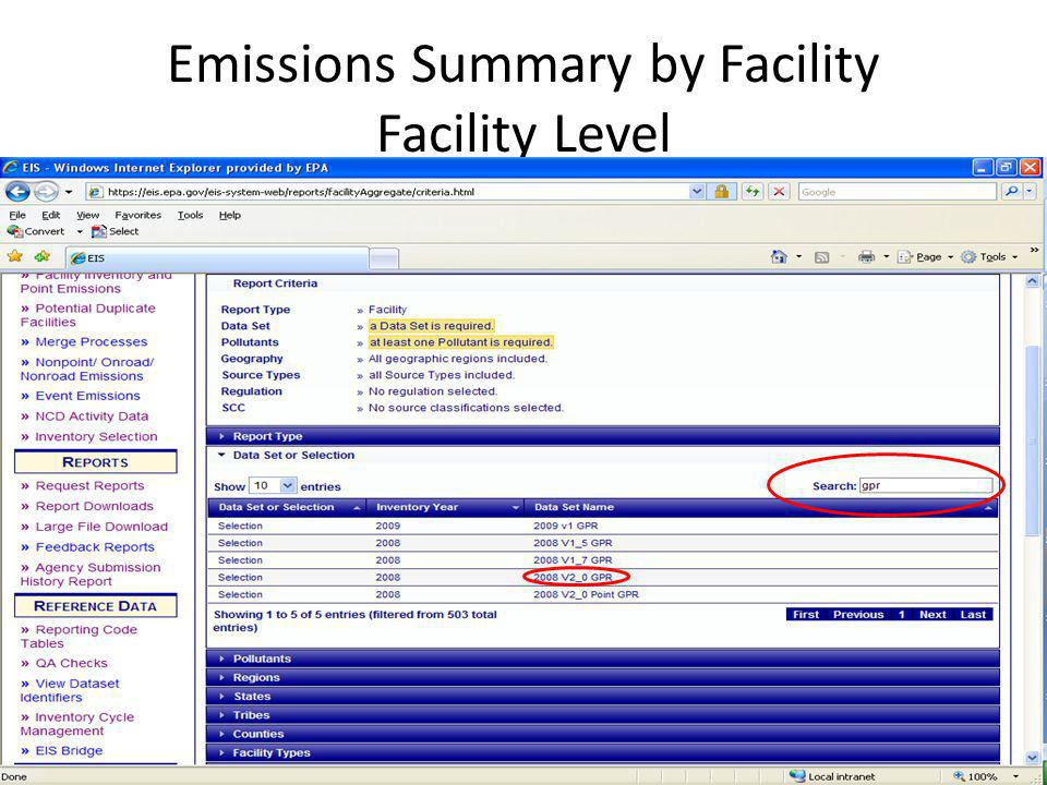 Emissions Summary by Facility Facility Level