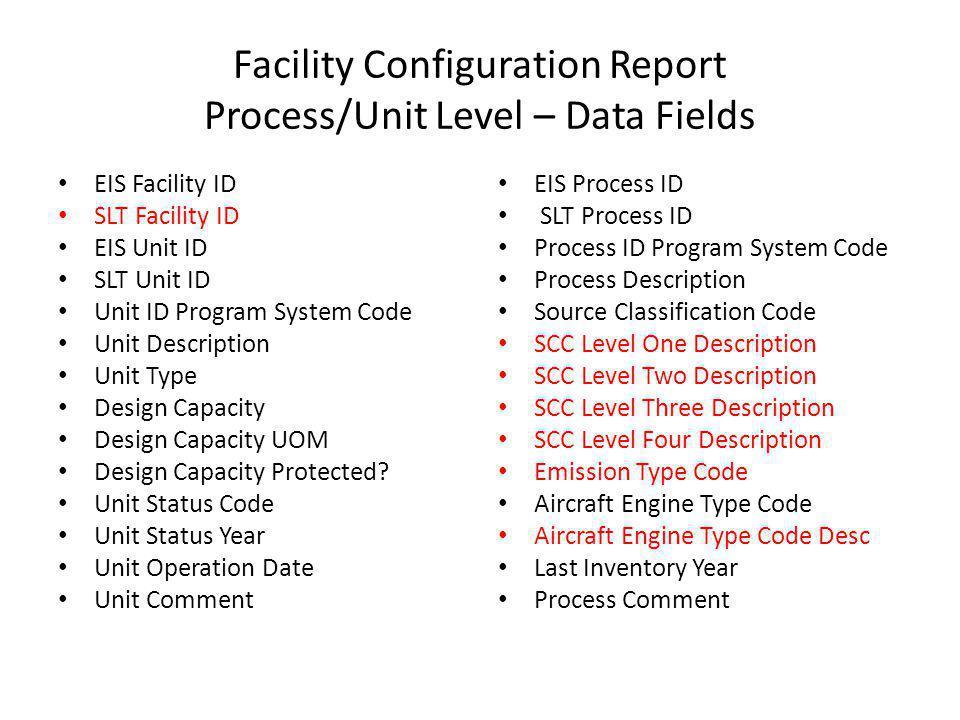 Facility Configuration Report Process/Unit Level – Data Fields EIS Facility ID SLT Facility ID EIS Unit ID SLT Unit ID Unit ID Program System Code Unit Description Unit Type Design Capacity Design Capacity UOM Design Capacity Protected.