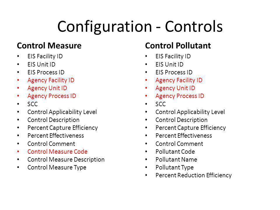 Control Measure EIS Facility ID EIS Unit ID EIS Process ID Agency Facility ID Agency Unit ID Agency Process ID SCC Control Applicability Level Control