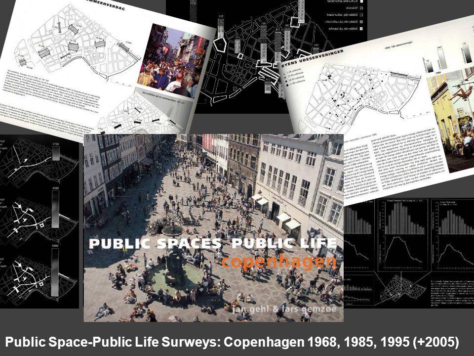 Public Space-Public Life Surweys: Copenhagen 1968, 1985, 1995 (+2005)