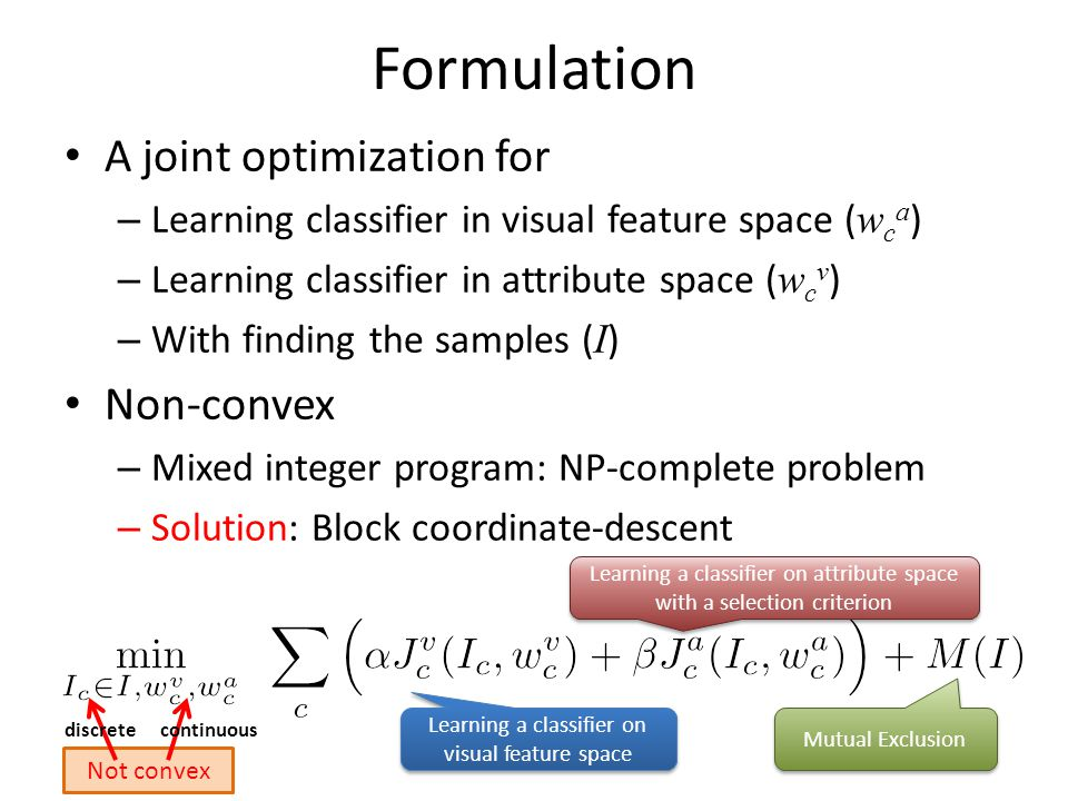 Formulation A joint optimization for – Learning classifier in visual feature space ( w c a ) – Learning classifier in attribute space ( w c v ) – With finding the samples ( I ) Non-convex – Mixed integer program: NP-complete problem – Solution: Block coordinate-descent Learning a classifier on visual feature space Learning a classifier on attribute space with a selection criterion Learning a classifier on attribute space with a selection criterion Mutual Exclusion Not convex discrete continuous