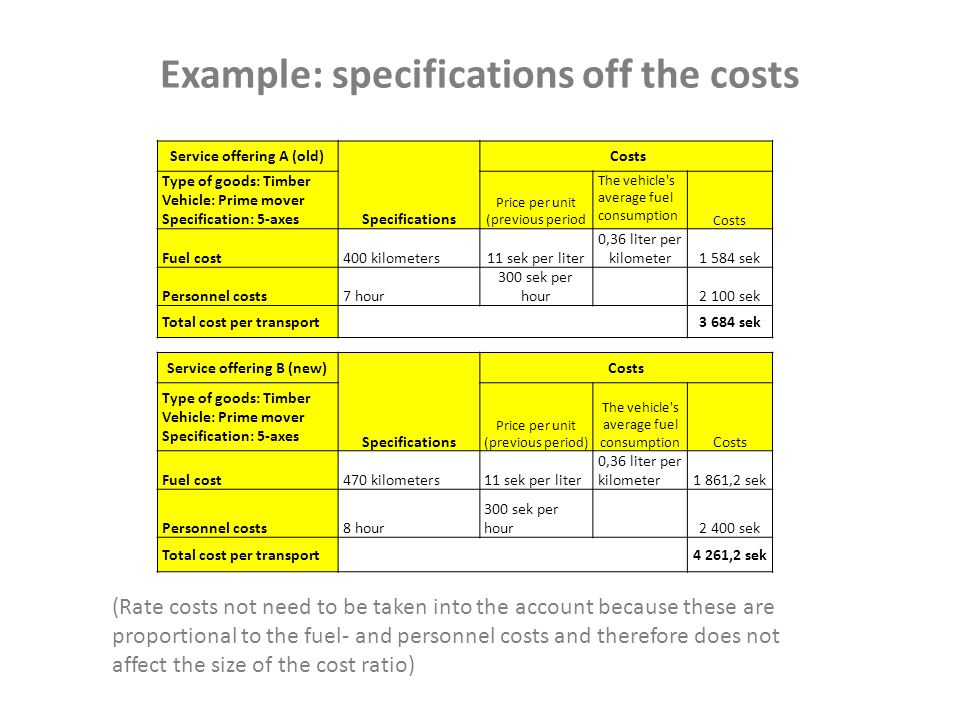 Example: specifications off the costs Service offering A (old) Specifications Costs Type of goods: Timber Vehicle: Prime mover Specification: 5-axes P
