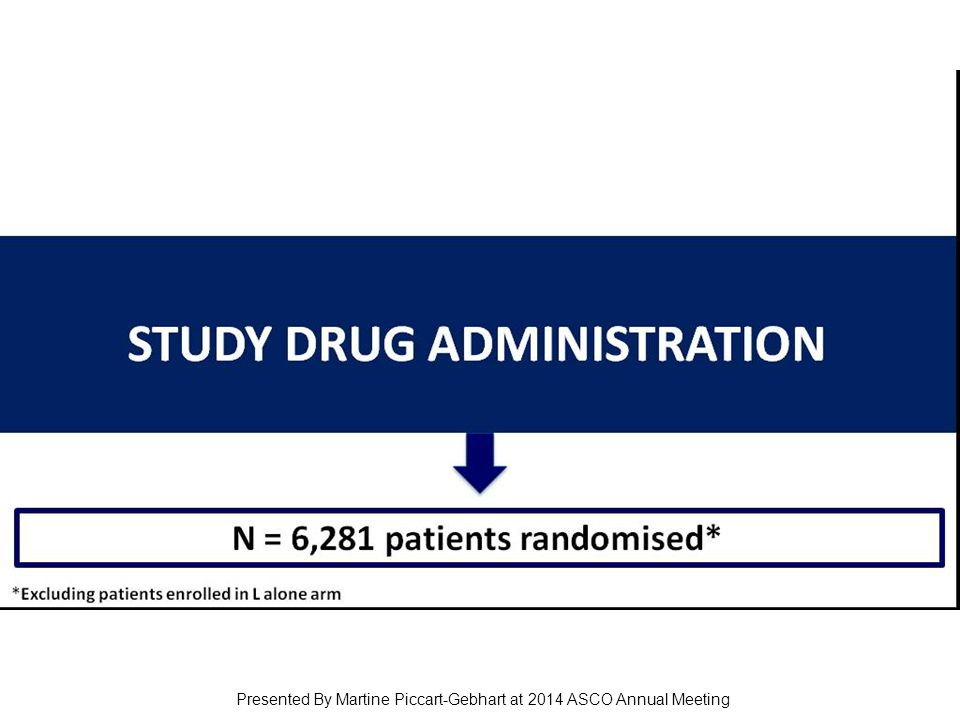 Slide 23 Presented By Martine Piccart-Gebhart at 2014 ASCO Annual Meeting