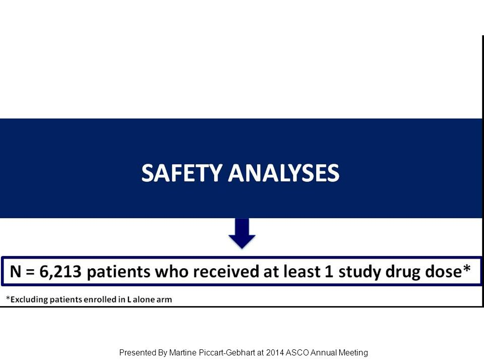 Slide 25 Presented By Martine Piccart-Gebhart at 2014 ASCO Annual Meeting