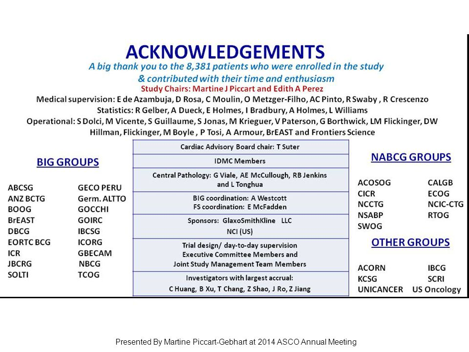 Acknowledgements Presented By Martine Piccart-Gebhart at 2014 ASCO Annual Meeting
