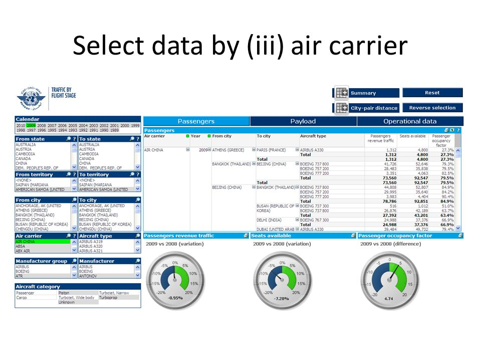Select data by (iii) air carrier
