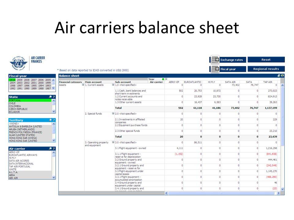 Air carriers balance sheet