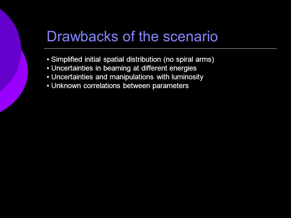 Drawbacks of the scenario Simplified initial spatial distribution (no spiral arms) Uncertainties in beaming at different energies Uncertainties and manipulations with luminosity Unknown correlations between parameters
