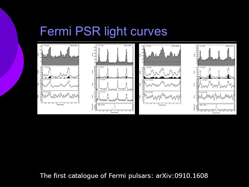 Fermi PSR light curves The first catalogue of Fermi pulsars: arXiv:0910.1608