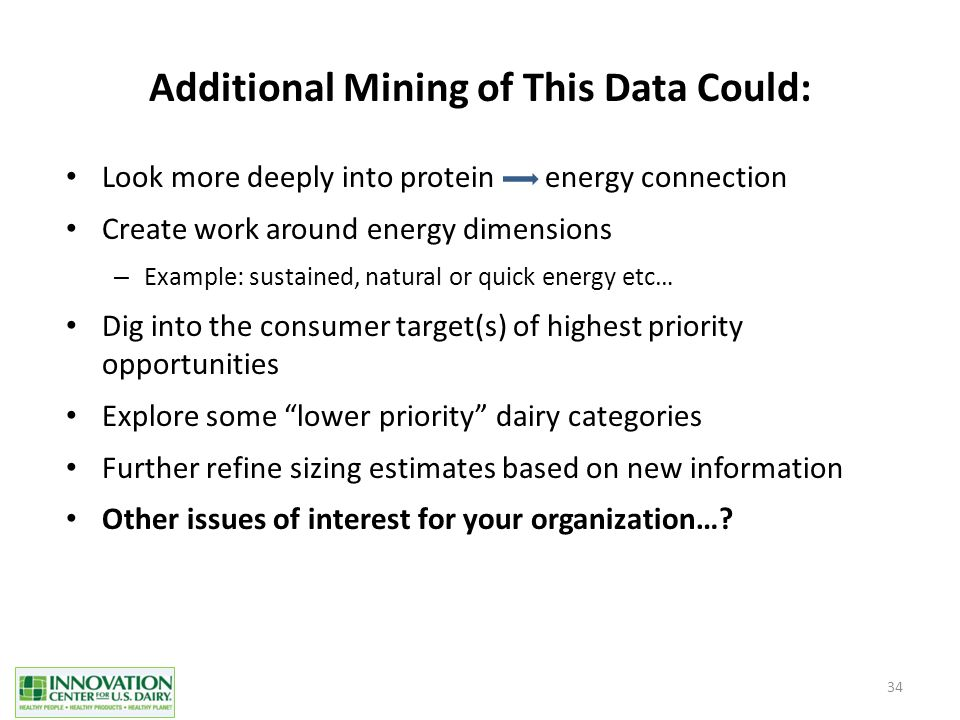 Additional Mining of This Data Could: Look more deeply into protein energy connection Create work around energy dimensions – Example: sustained, natural or quick energy etc… Dig into the consumer target(s) of highest priority opportunities Explore some lower priority dairy categories Further refine sizing estimates based on new information Other issues of interest for your organization….