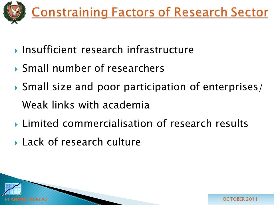 PLANNING BUREAU OCTOBER 2011  Insufficient research infrastructure  Small number of researchers  Small size and poor participation of enterprises/ Weak links with academia  Limited commercialisation of research results  Lack of research culture