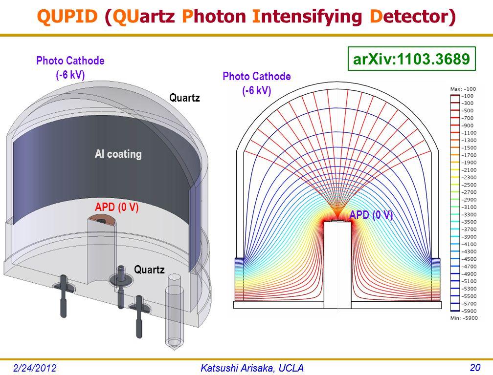 Photo Cathode (-6 kV) APD (0 V) Quartz Al coating APD (0 V) Photo Cathode (-6 kV) QUPID (QUartz Photon Intensifying Detector) 20 Katsushi Arisaka, UCLA arXiv:1103.3689 Katsushi Arisaka, UCLA 20 2/24/2012