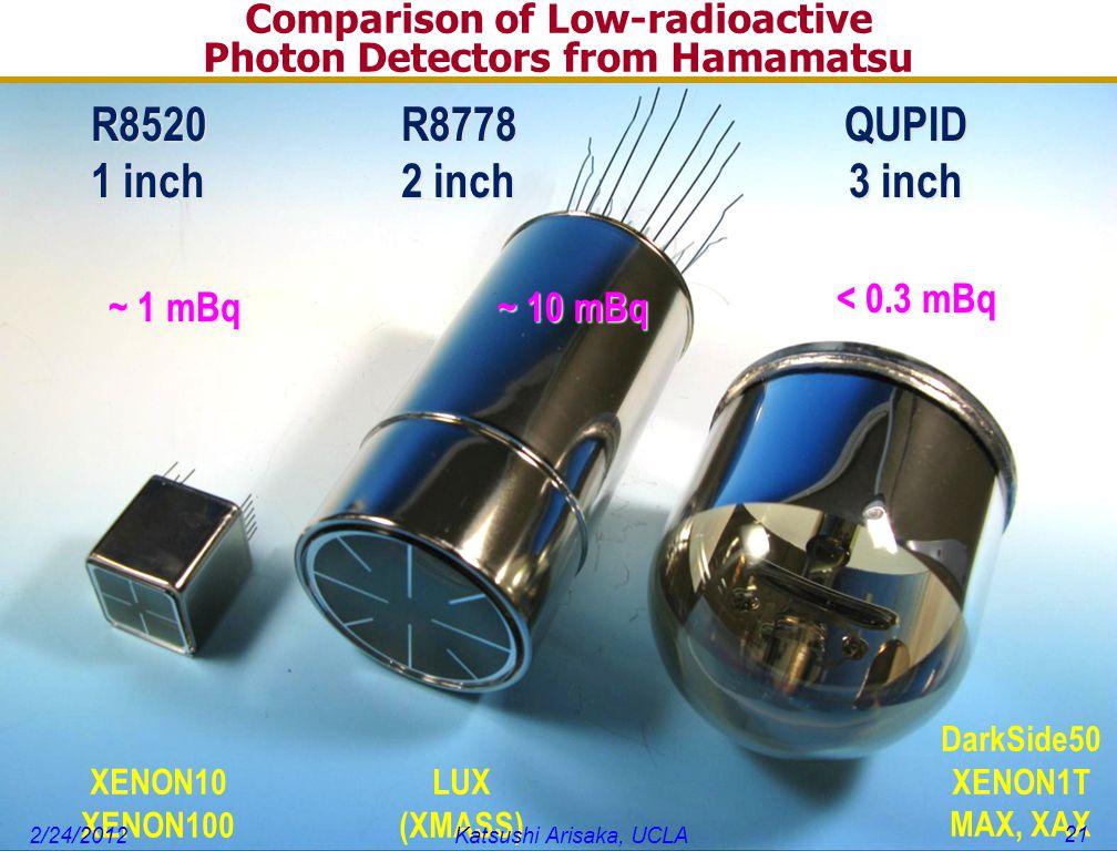 Comparison of Low-radioactive Photon Detectors from Hamamatsu QUPID 3 inch R8520 1 inch R8778 2 inch XENON10 XENON100 LUX (XMASS) DarkSide50 XENON1T MAX, XAX < 0.3 mBq ~ 10 mBq ~ 1 mBq 2/24/2012Katsushi Arisaka, UCLA 21
