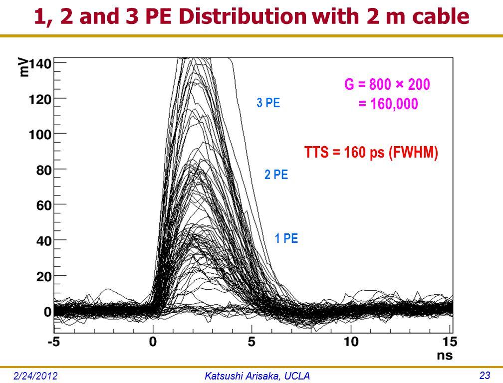 1, 2 and 3 PE Distribution with 2 m cable Katsushi Arisaka, UCLA 23 2 PE 3 PE 1 PE G = 800 × 200 = 160,000 TTS = 160 ps (FWHM) Katsushi Arisaka, UCLA 23 2/24/2012