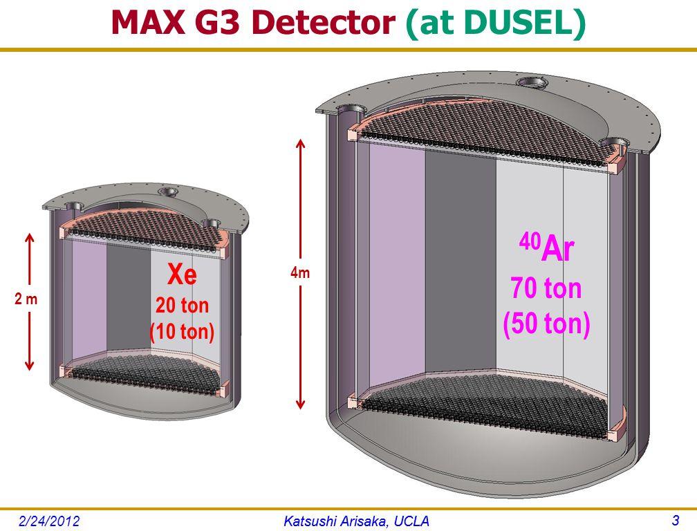 4m Katsushi Arisaka, UCLA 3 MAX G3 Detector (at DUSEL) 2 m Xe 20 ton (10 ton) 40 Ar 70 ton (50 ton) Katsushi Arisaka, UCLA 3 2/24/2012