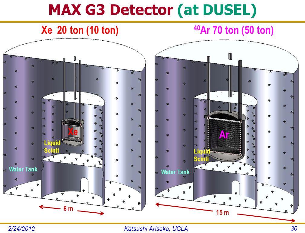 Katsushi Arisaka, UCLA 30 Water Tank Liquid Scinti Water Tank Xe 20 ton (10 ton) 40 Ar 70 ton (50 ton) 15 m 6 m Liquid Scinti Xe Ar MAX G3 Detector (at DUSEL)