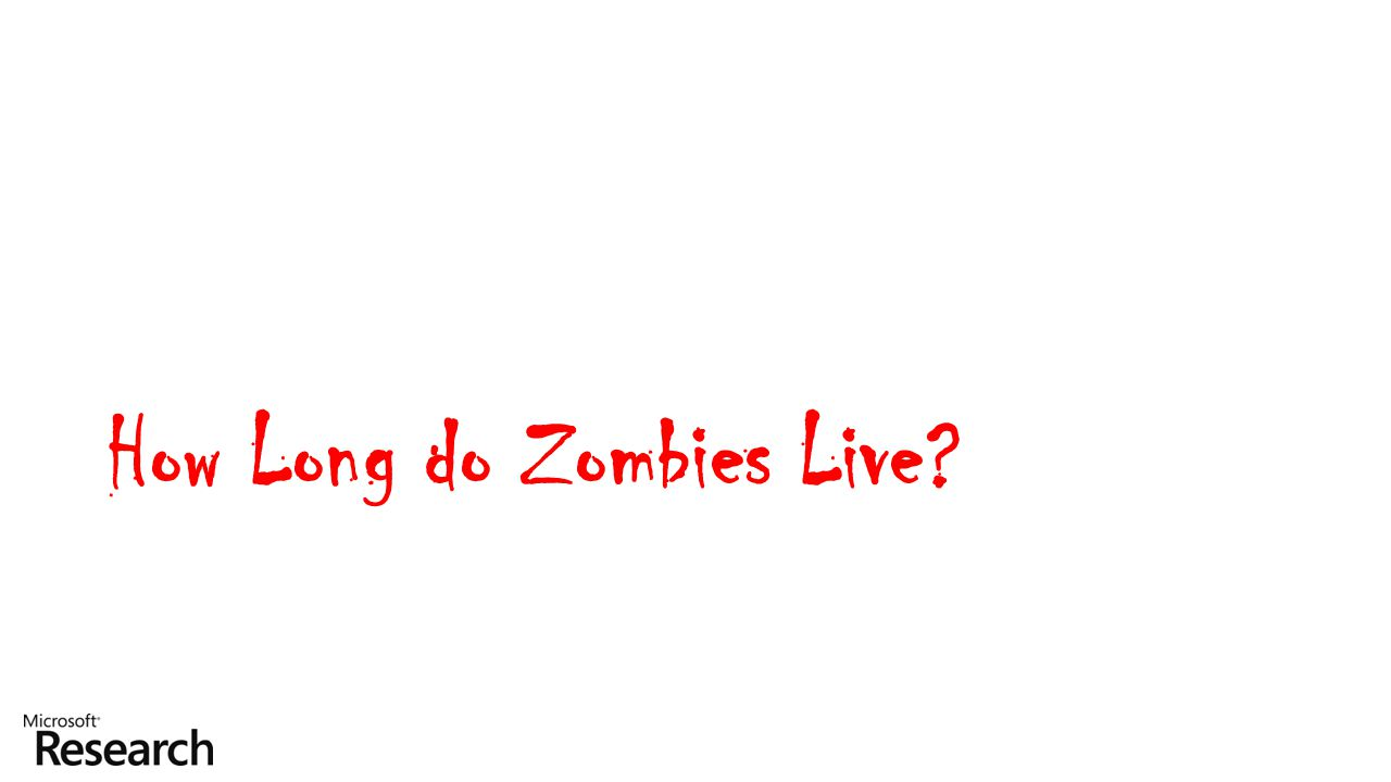 How Long do Zombies Live?