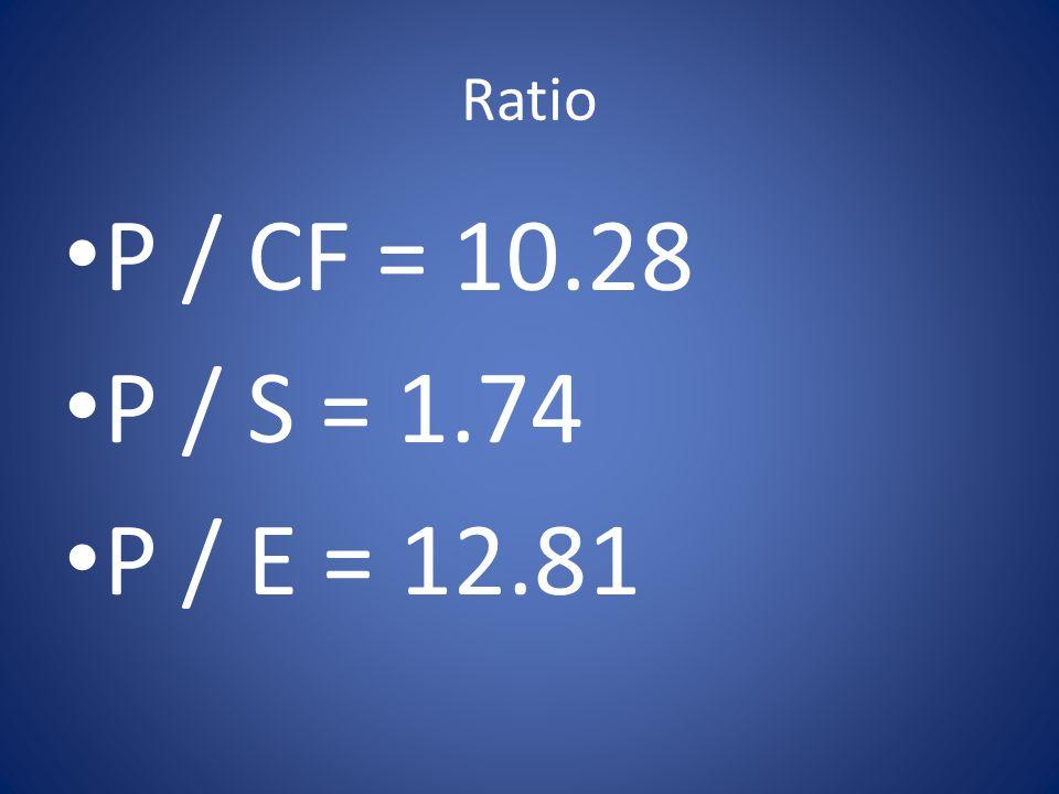 Ratio P / CF = 10.28 P / S = 1.74 P / E = 12.81