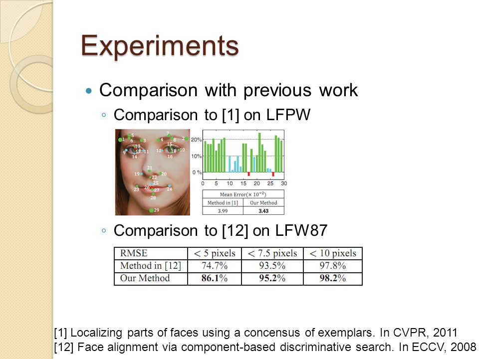 Experiments Comparison with previous work ◦ Comparison to [1] on LFPW ◦ Comparison to [12] on LFW87 [1] Localizing parts of faces using a concensus of