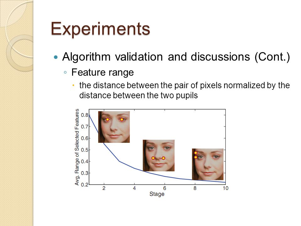 Experiments Algorithm validation and discussions (Cont.) ◦ Feature range  the distance between the pair of pixels normalized by the distance between