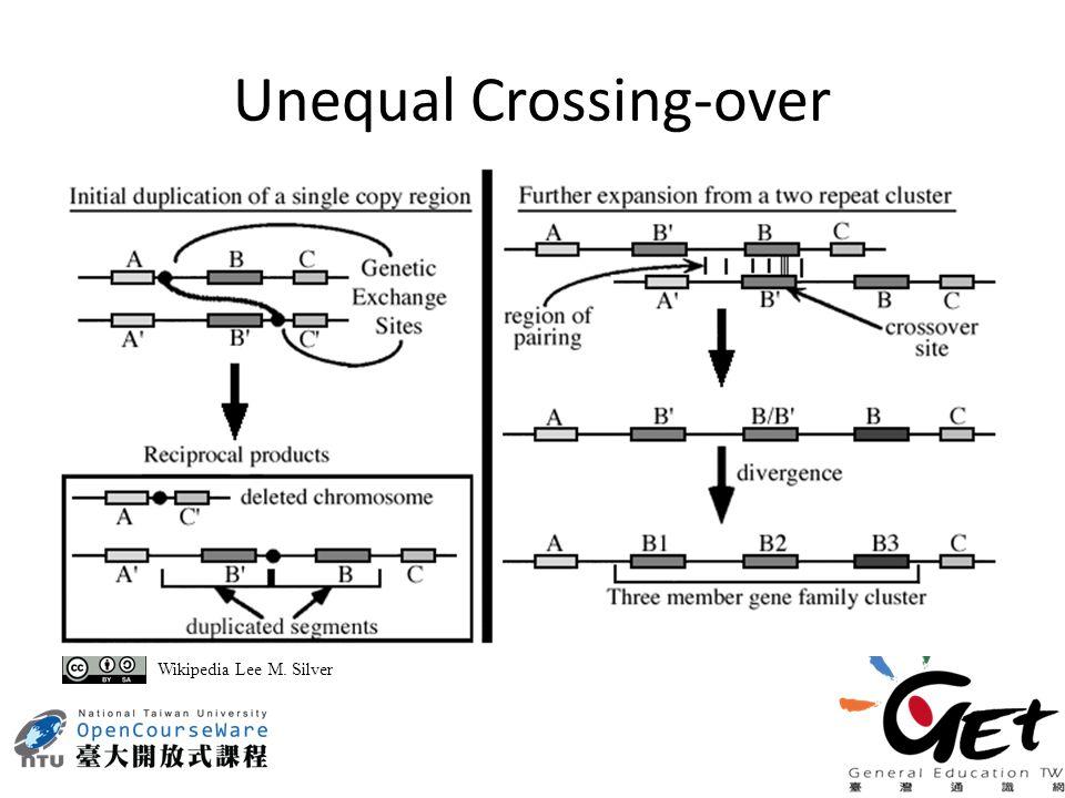 J.Zhang 2003. Evolution by gene duplication: an update.