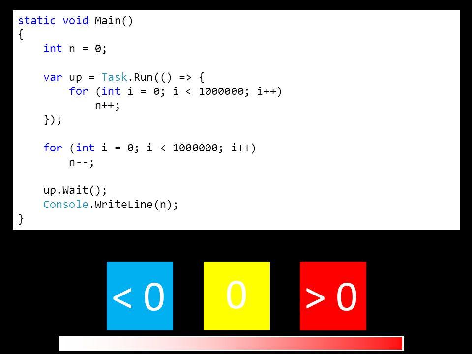 static void Main() { int n = 0; var up = Task.Run(() => { for (int i = 0; i < 1000000; i++) n++; }); for (int i = 0; i < 1000000; i++) n--; up.Wait(); Console.WriteLine(n); } < 0 0 > 0