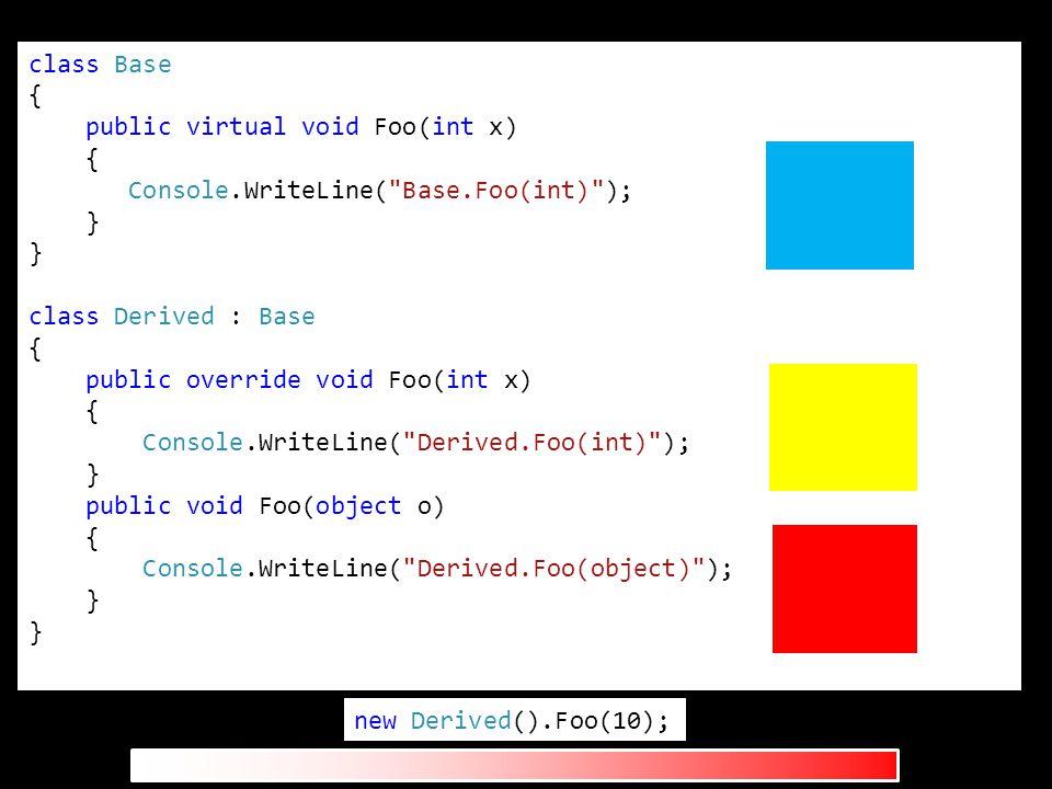 -2147483639 class Base { public virtual void Foo(int x) { Console.WriteLine( Base.Foo(int) ); } class Derived : Base { public override void Foo(int x) { Console.WriteLine( Derived.Foo(int) ); } public void Foo(object o) { Console.WriteLine( Derived.Foo(object) ); } new Derived().Foo(10);