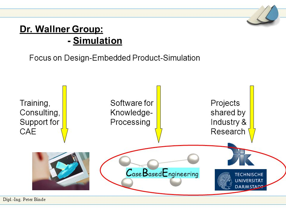 Dipl.-Ing. Peter Binde Dr. Wallner Group: - Simulation Focus on Design-Embedded Product-Simulation Training, Consulting, Support for CAE Projects shar