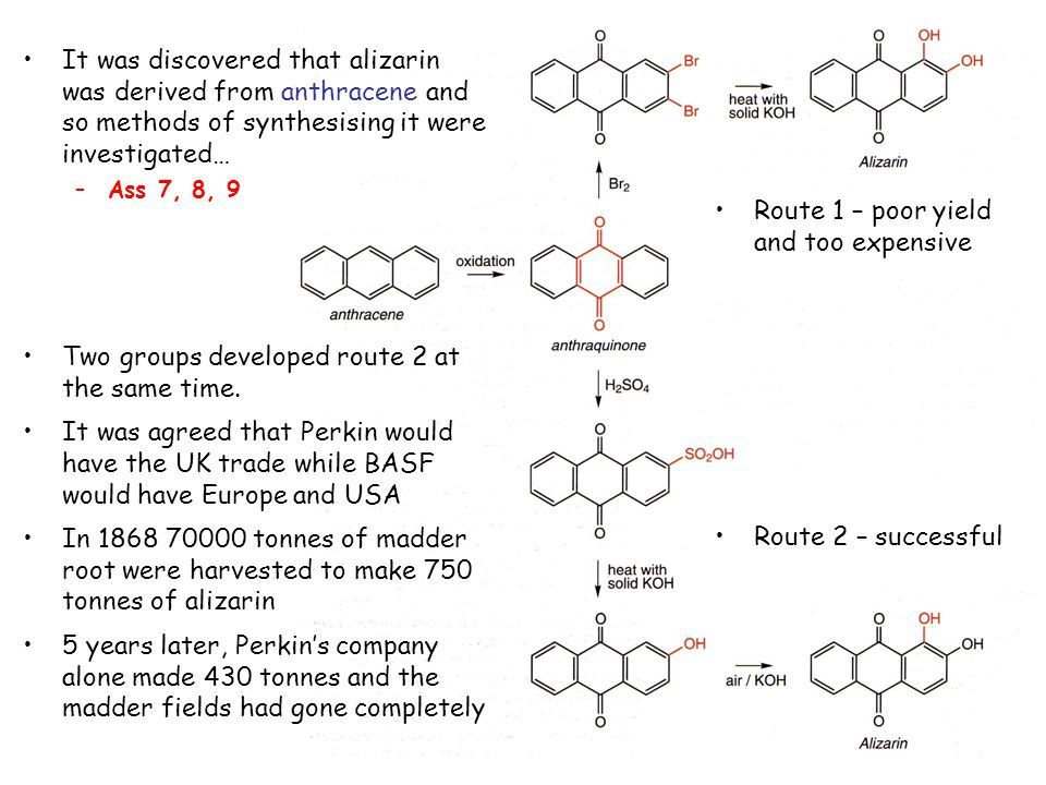 It was discovered that alizarin was derived from anthracene and so methods of synthesising it were investigated… –Ass 7, 8, 9 Route 1 – poor yield and too expensive Route 2 – successful Two groups developed route 2 at the same time.