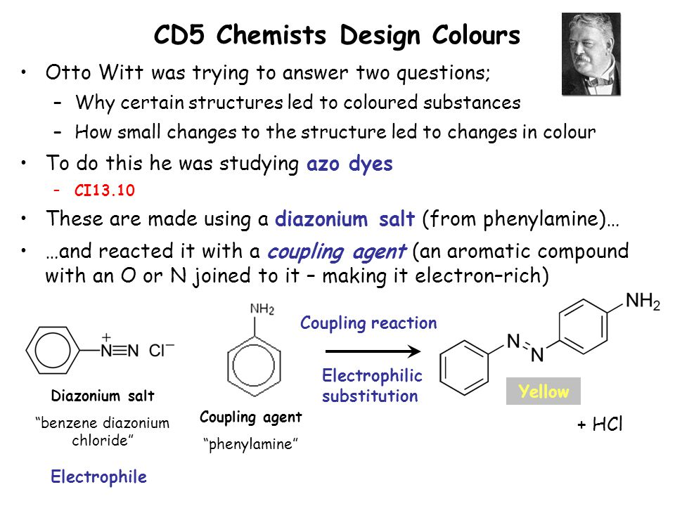 CD5 Chemists Design Colours Otto Witt was trying to answer two questions; –Why certain structures led to coloured substances –How small changes to the structure led to changes in colour To do this he was studying azo dyes –CI13.10 These are made using a diazonium salt (from phenylamine)… …and reacted it with a coupling agent (an aromatic compound with an O or N joined to it – making it electron–rich) + HCl Coupling agent phenylamine Diazonium salt benzene diazonium chloride Coupling reaction Electrophilic substitution Electrophile Yellow