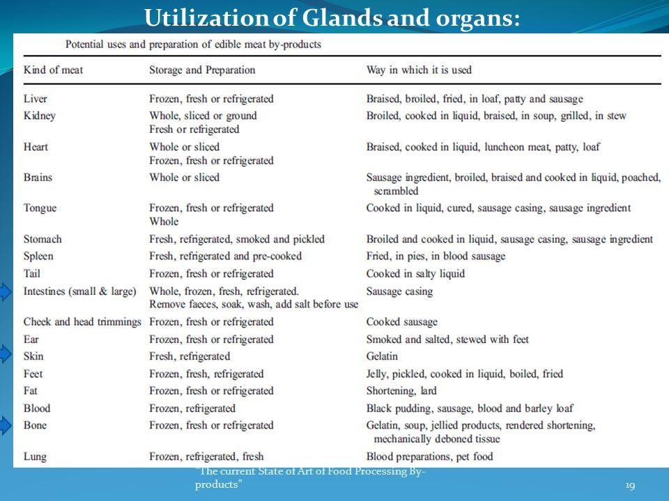 Utilization of Glands and organs: