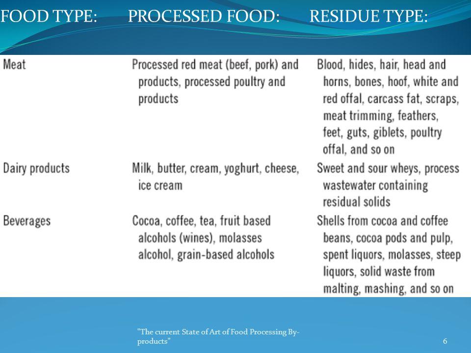 FOOD TYPE: PROCESSED FOOD: RESIDUE TYPE: