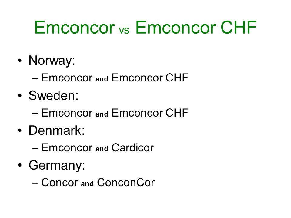 Emconcor vs Emconcor CHF Norway: –Emconcor and Emconcor CHF Sweden: –Emconcor and Emconcor CHF Denmark: –Emconcor and Cardicor Germany: –Concor and ConconCor
